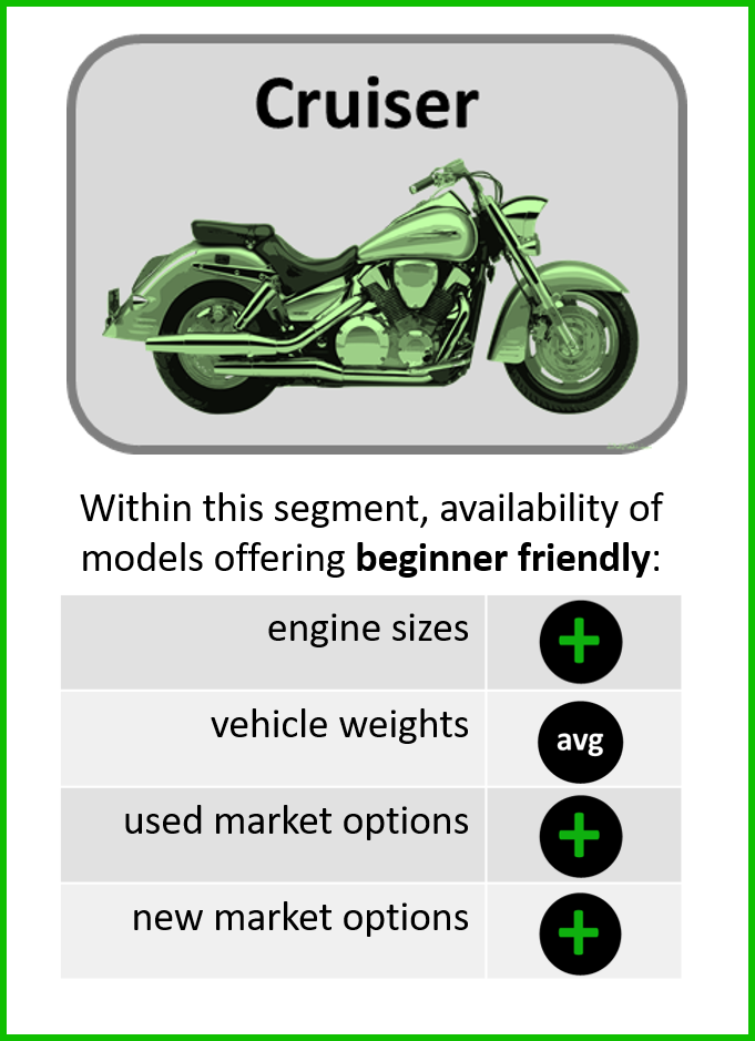 Cruiser style motorcycles as a beginner motorcycle