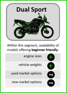 dual sport motorcycles can be a good option for beginner motorcycle riders infographic
