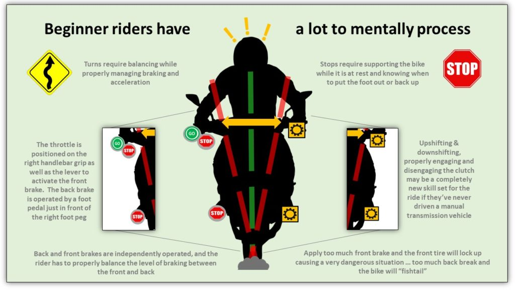 beginer riders have a lot to mentally process while learning to ride infographic2