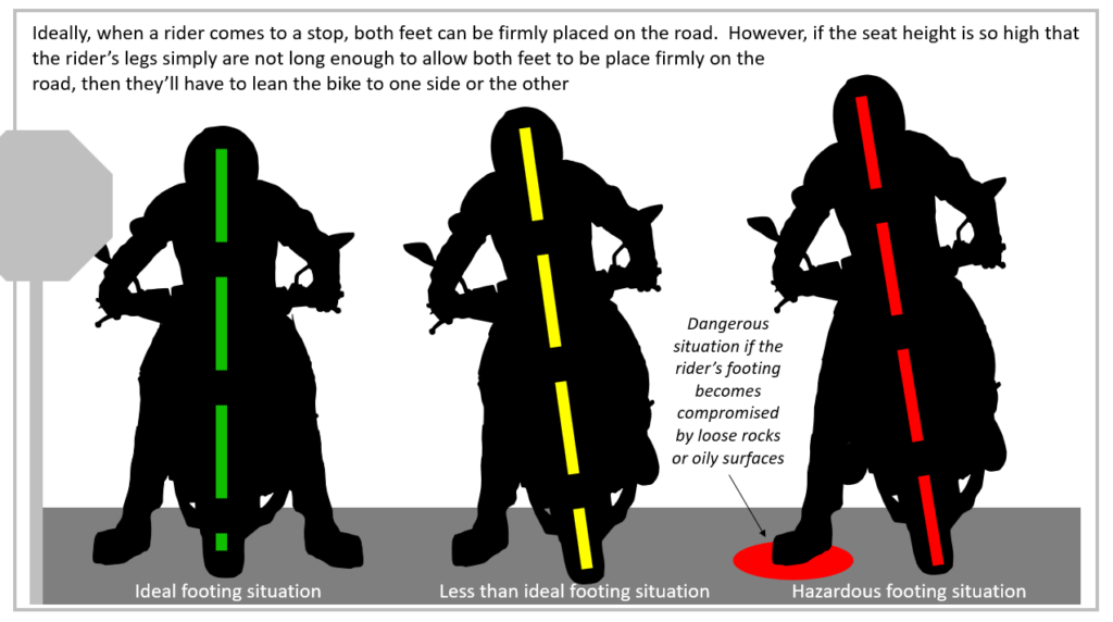 beginner riders leg length must be appropriate for the motorcycle seat height